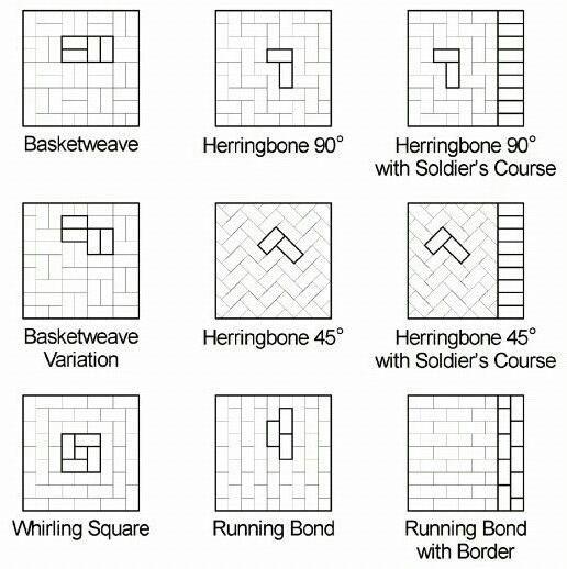 Contoh Pola Pemasangan Paving Block